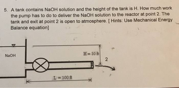 Solved: A Tank Contains NaOH Solution And The Height Of Th