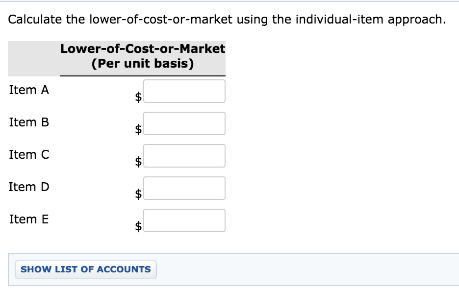questions on inventory valuation If you have an inventory valuation summary report that does not match the balance sheet how can i adjust the inventory valuation summary when people post very general questions, take a second to try to understand what they're really looking for.