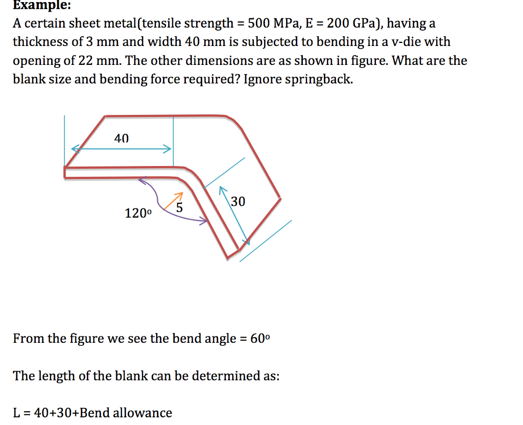 Solved A Certain Sheet Metal Tensile Strength 500 Mpa