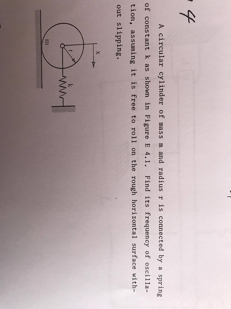 Aab Engineering Sand Springs - A circular cylinder of mass m and radius r is connected by a spring of constant