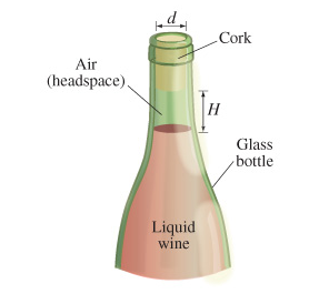 Solved: Wine Bottles Are Never Completely Filled: A Small