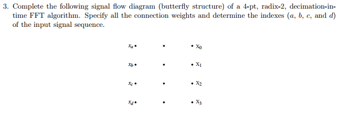 Solved 3 complete the following signal flow diagram but complete the following signal flow diagram butterfly structure of a 4 ccuart Gallery