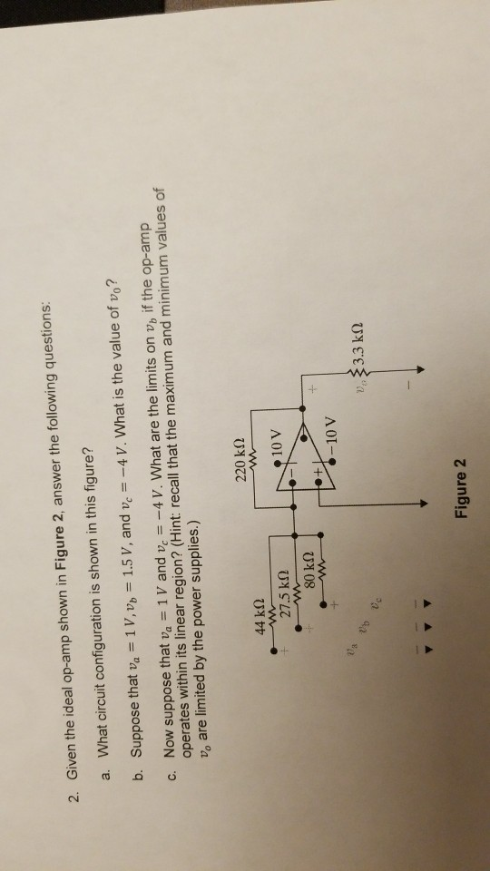 Solved: 2. Given The Ideal Op-amp Shown In Figure 2, Answe ...