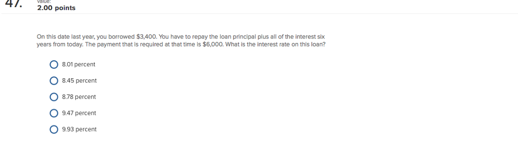 $3400 Loan