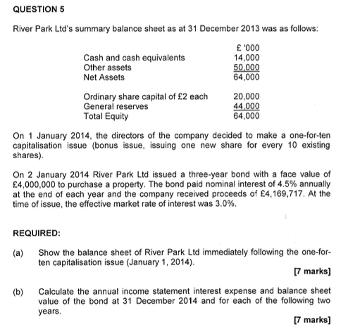 solved river park ltd s summary balance sheet as at 31 de