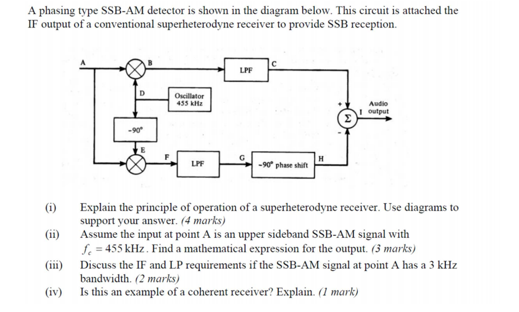 Superheterodyne Receiver Circuit Diagram | Solved A Phasing Type Ssb Am Detector Is Shown In The Dia