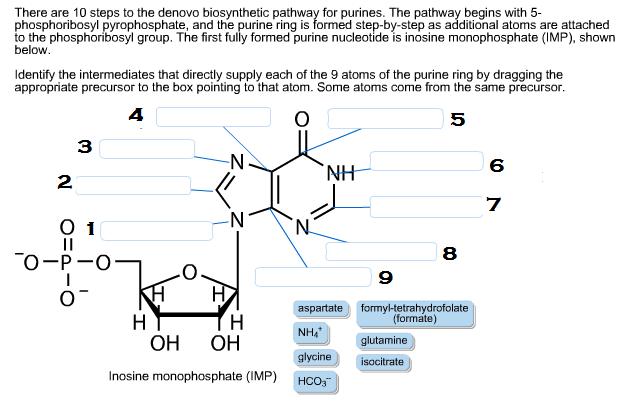 Is Sodium Acid Pyrophosphate Dangerous?