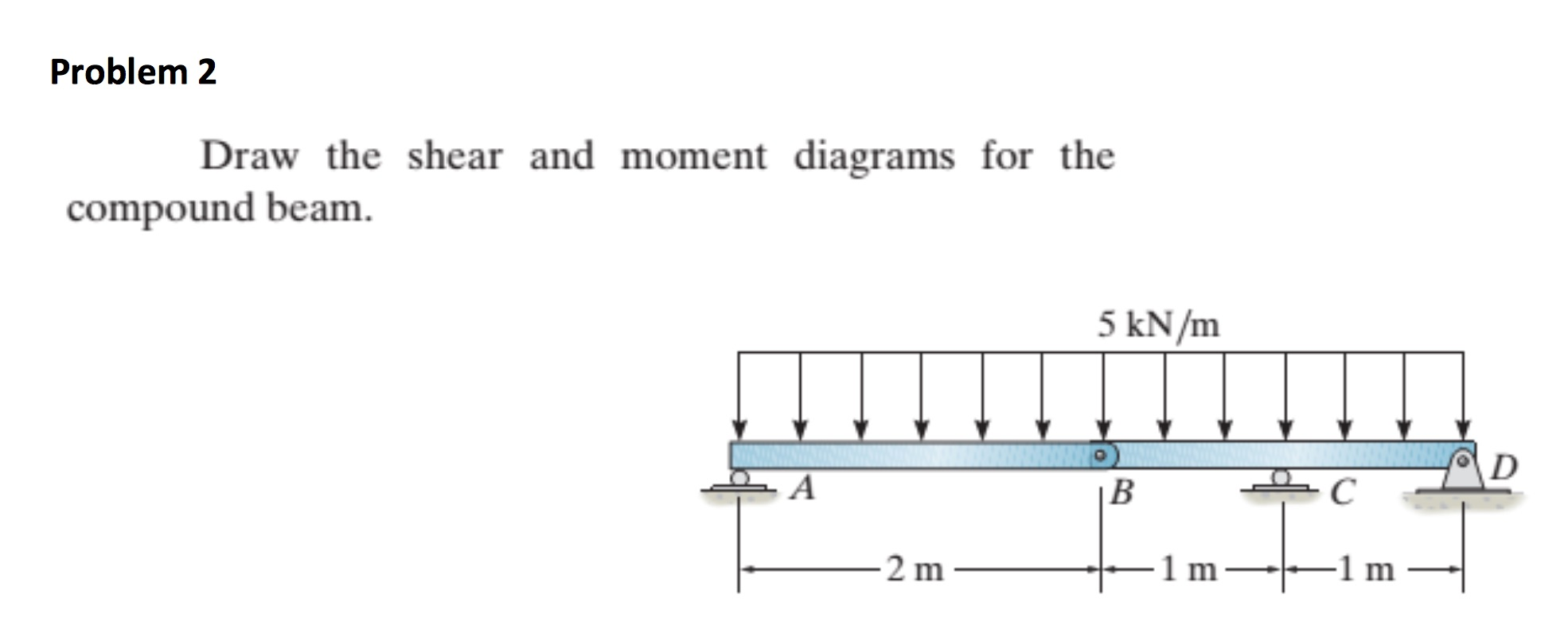 Solved  Draw The Shear And Moment Diagrams For The Compoun