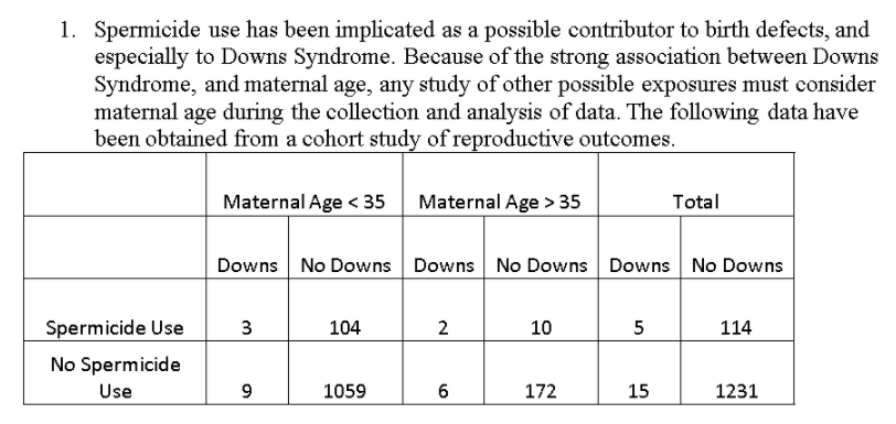 Another Study Implicates Maternal >> Solved Spermicide Use Has Been Implicated As A Possible C