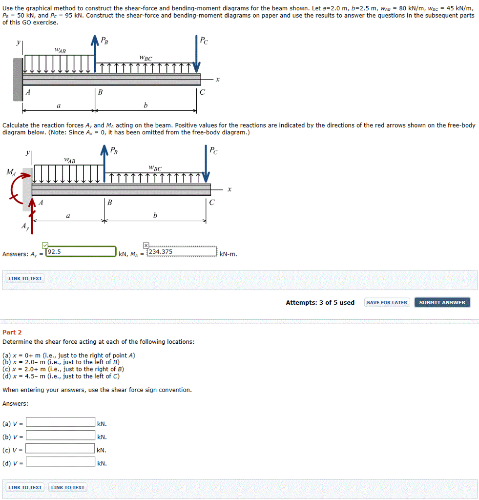 Solved Use The Graphical Method To Construct Shear Fo Force Bending Moment Diagram Question And Diagrams For Beam Sh