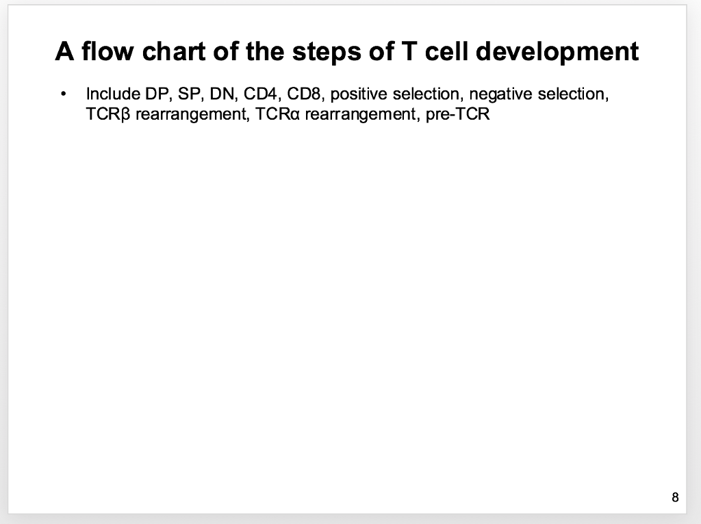 Solved A Flow Chart Of The Steps Of T Cell Development In