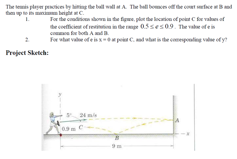 The tennis player practices by hitting the ball wa chegg question the tennis player practices by hitting the ball wall at a the ball bounces off the court surface ccuart Images