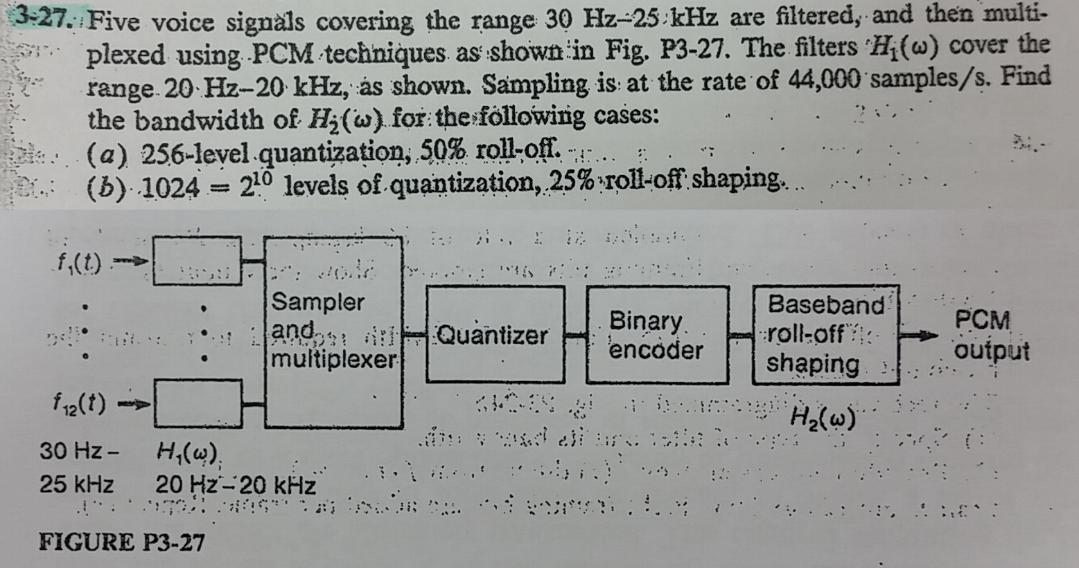 Solved Five Voice Signals Covering The Range 30 Hz 25 Kh Bandwidth Filter