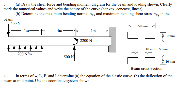 Curvature Of Beam Bending Moment Diagram Convex Or Concave Wiring