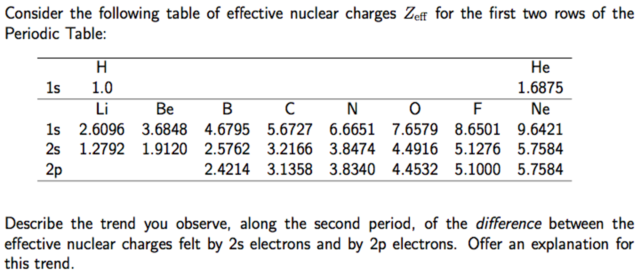 Consider The Following Table Of Effective Nuclear