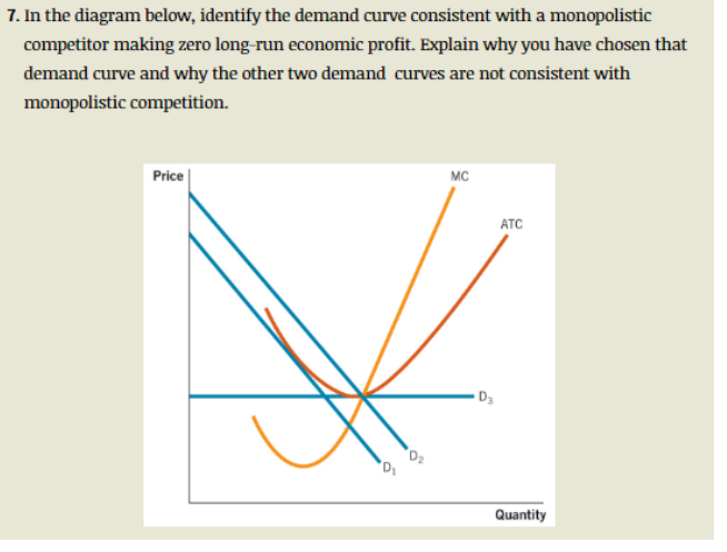 Solved in the diagram below identify the demand curve co in the diagram below identify the demand curve consistent with a monopolistic competitor ccuart Images