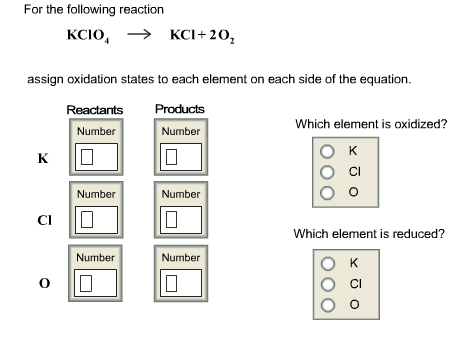assign oxidation states Oxidation state rules to effectively assign oxidation states to a compound, the seven basic rules must be followed in orderremember to use the rule that comes first if two rules conflict.