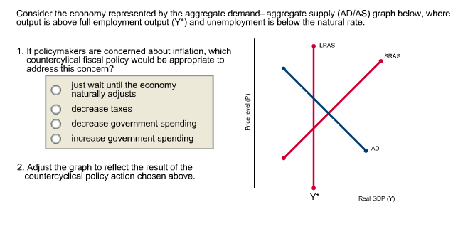 Consider The Economy Represented By The Aggregate Demand Aggregate Supply Ad As