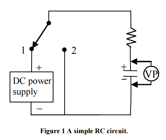 Solved: Figure 1 A Simple RC Circuit. Initially, Consider ...