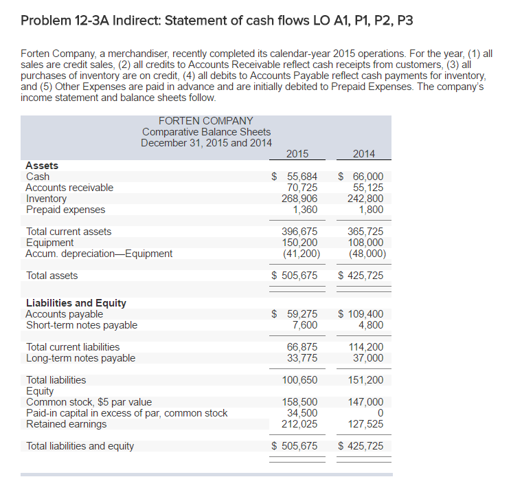 how to solve cash flow statement problems