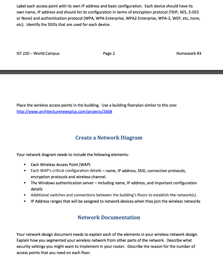 Solved Overview This Assignment Is For You To Complete A Wireless Netowrk Diagram See More Show Transcribed Image Text Network Design Small Company