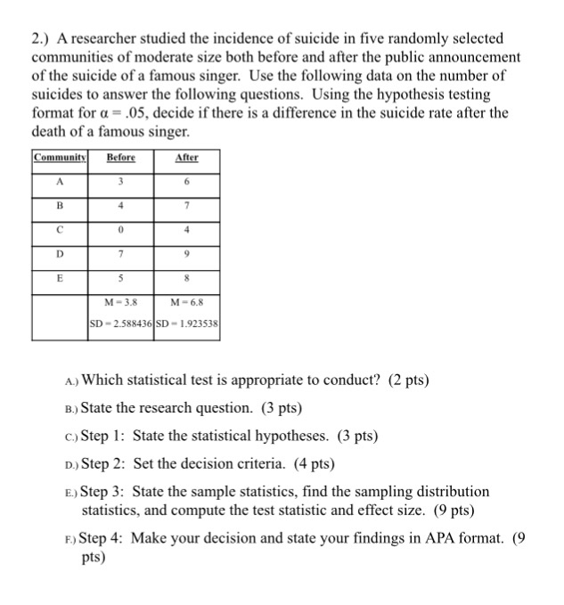 show transcribed image text lab assignment 9 one sample and dependent sample t tests in this assignment you will be answering questions about one sample