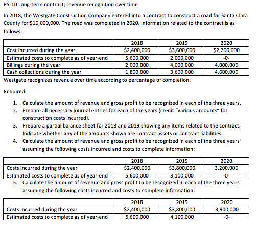 solved in part 5 when doing the gross profit loss recogn