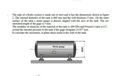 Solved: The Tank Of A Boiler System Is Made Out Of Steel A ...