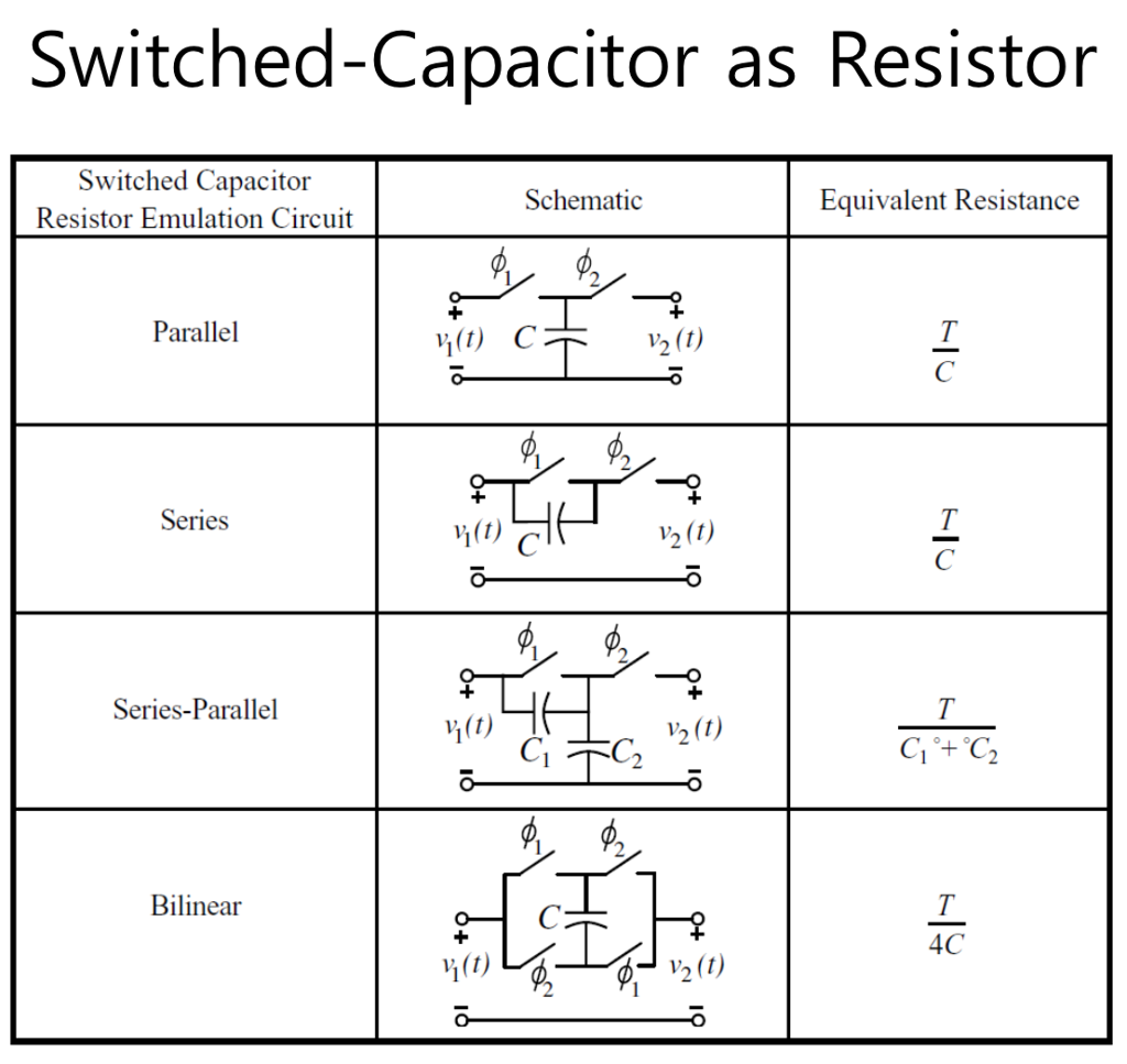 Solved In This Switched Capacitor Circuits How Is The Eq With Capacitors As Resistor Emulation Circuit Schematic Equivalent Resistance Parallel I