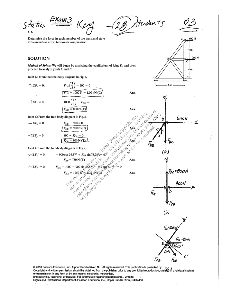 Solved On Joint D The Summation Of Fx And Fy Forces Has Saddle Diagram 6 Determine Force In Each Member Ofthe Truss State 600