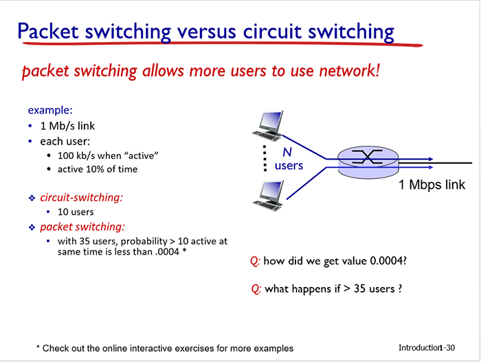 Difference between circuit switching and packet switching.
