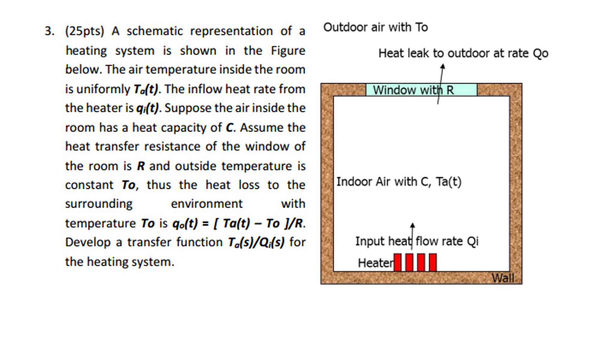 Solved: A Schematic Representation Of A Heating System Is ... on