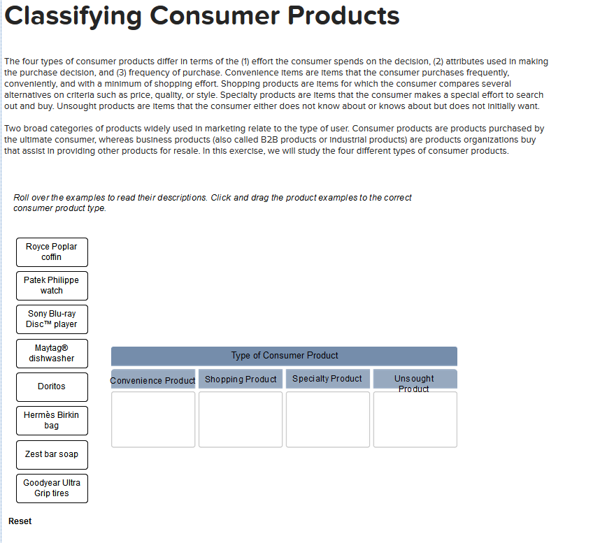 Marketing: blog 5: the different types of products.