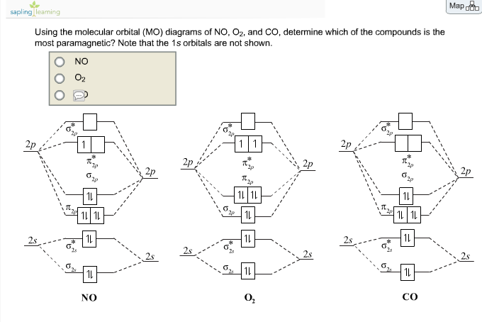 Solved Using The Molecular Orbital Mo Diagrams Of No O
