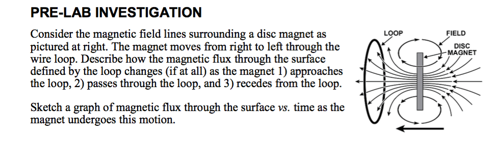 Solved: Consider The Magnetic Field Lines Surrounding A Di