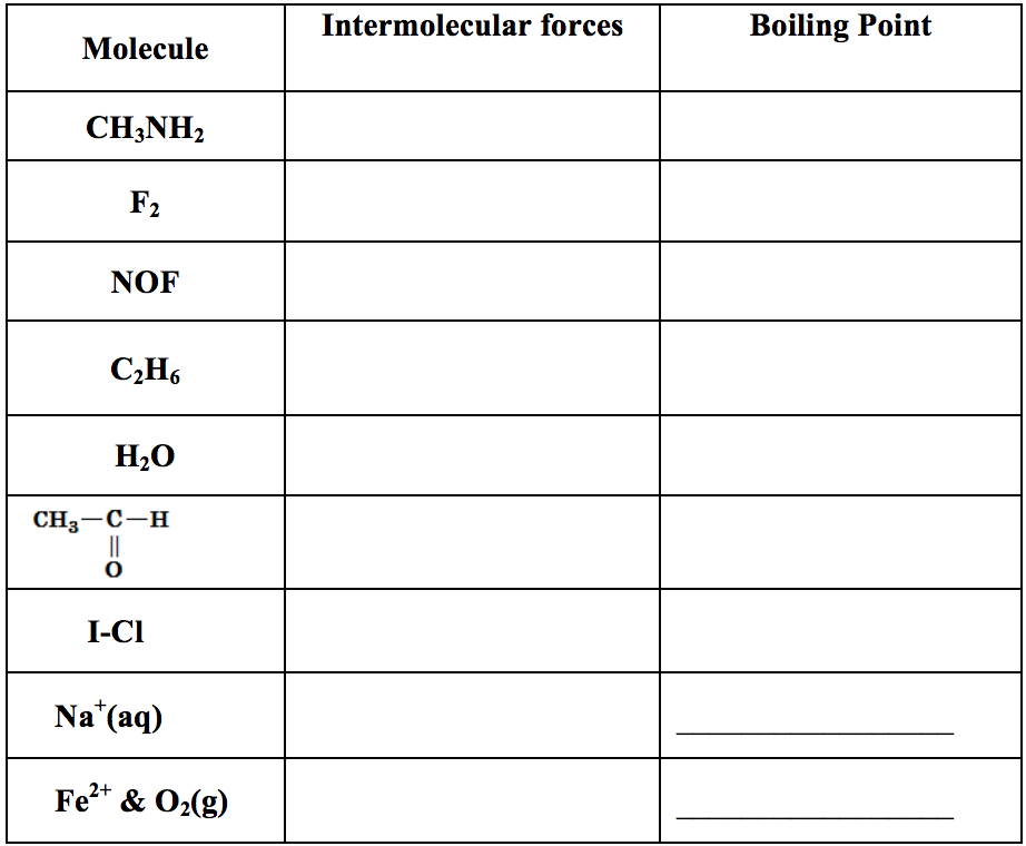 Solved: Identify The Intermolecular Forces Holding The Fol