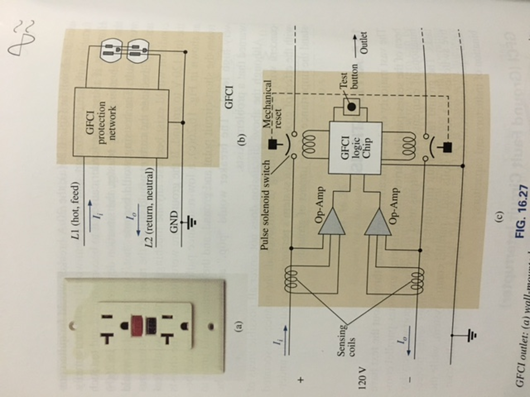 Explain The Operation Of Ground Fault Circuit Gfci Groundfault Interrupter