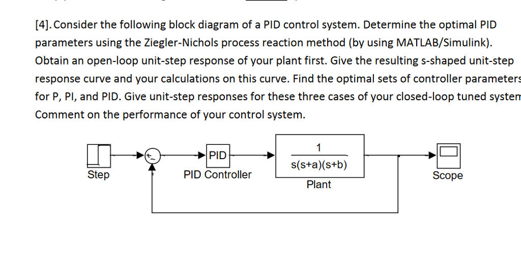 consider the following block diagram of a pid control system  determine
