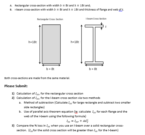 Solved Calculation Of Izz For The Rectangular Cross Sect