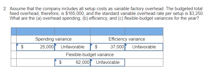 efficiency variance definition