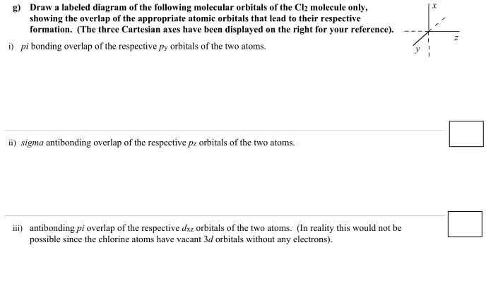 Create The Atomic Orbital Diagram For Chlorine Chegg Diagram