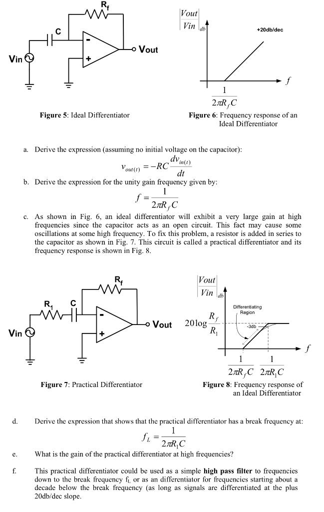 Solved: Vout Vin +20dbldec Vout In Figure 5: Ideal Differe