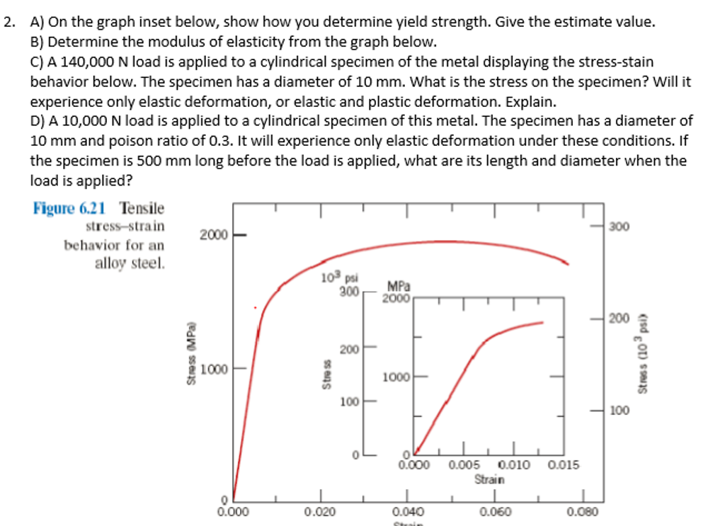 determination of yields Protocol for estimating average actual yields for yield gap determination protocol for estimating average actual yields for yield gap determination.