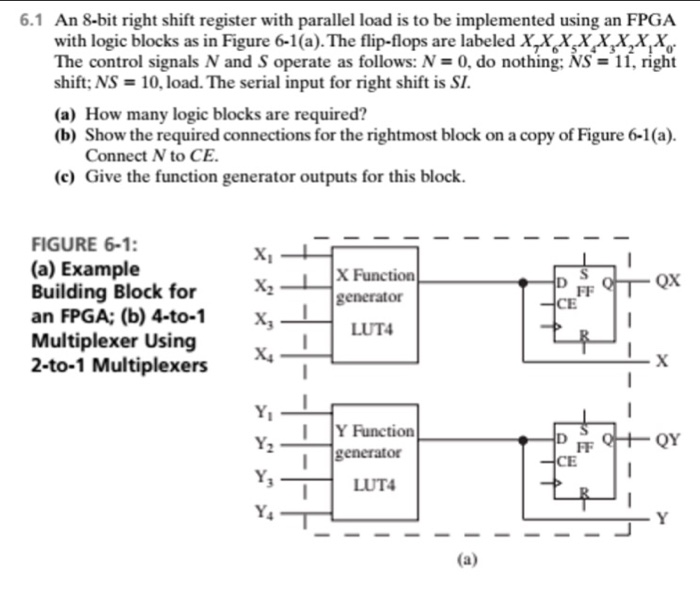 Solved: An 8-bit Right Shift Register With Parallel Load I ... on shift register circuit diagram, shift register truth table, shift register block diagram,