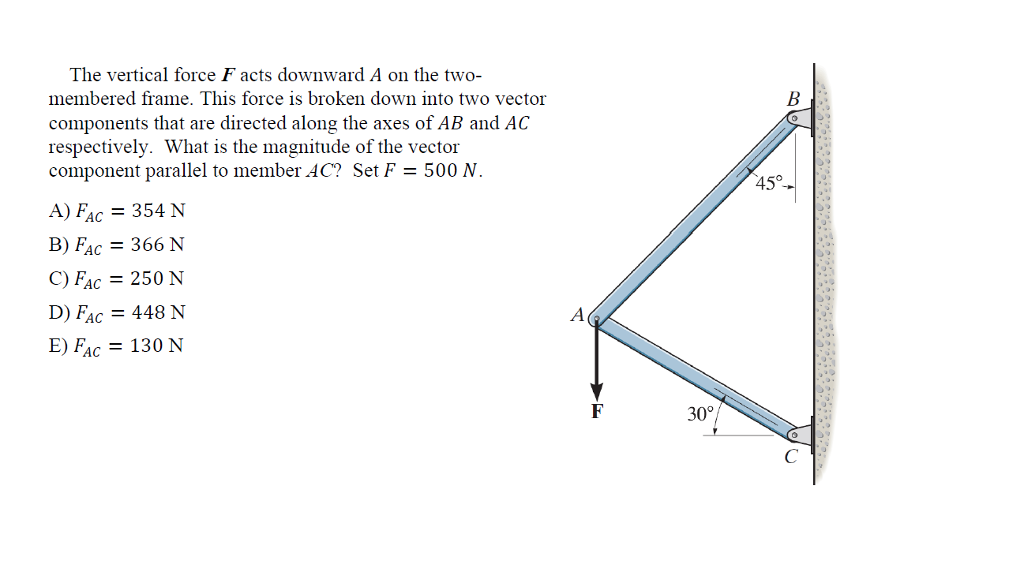 Solved: The Vertical Force F Acts Downward A On The Two-me ...