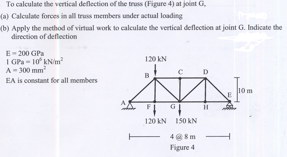 Solved  To Calculate The Vertical Deflection Of The Truss