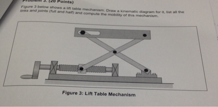 Diagram lift table info wiring solved figure 3 below shows a lift table mechanism draw rh chegg com rotary lift wiring keyboard keysfo Gallery