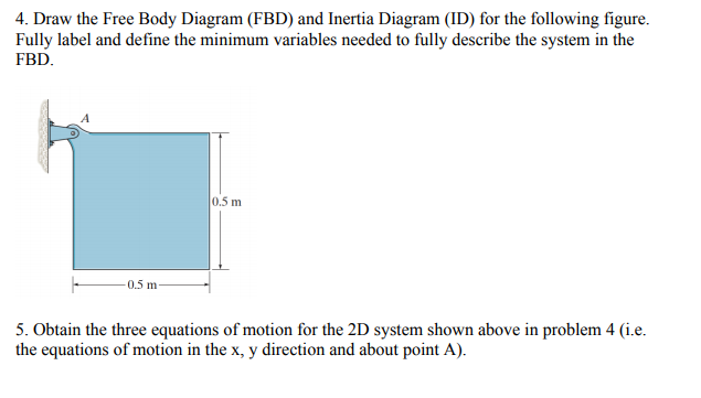 Solved 4 Draw The Free Body Diagram Fbd And Inertia Di
