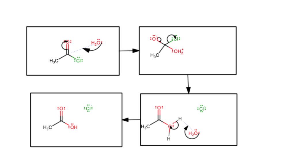 Solved: Part A The Reaction Of Acetyl Chloride With Water