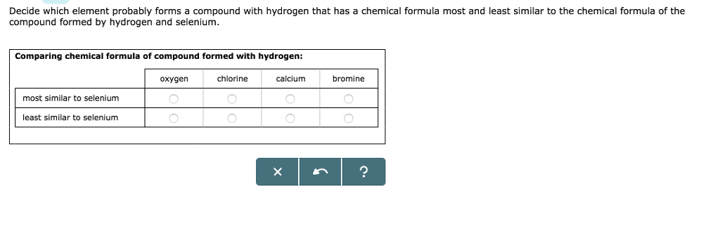 Solved Decide Which Element Probably Forms A Compound Wit